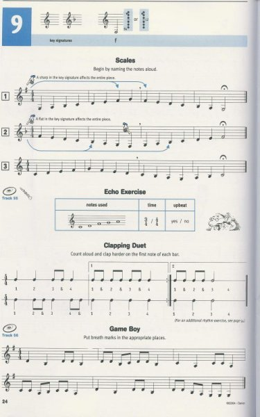 Hal Leonard MGB Distribution LOOK, LISTEN&LEARN 1 + CD method for clarinet